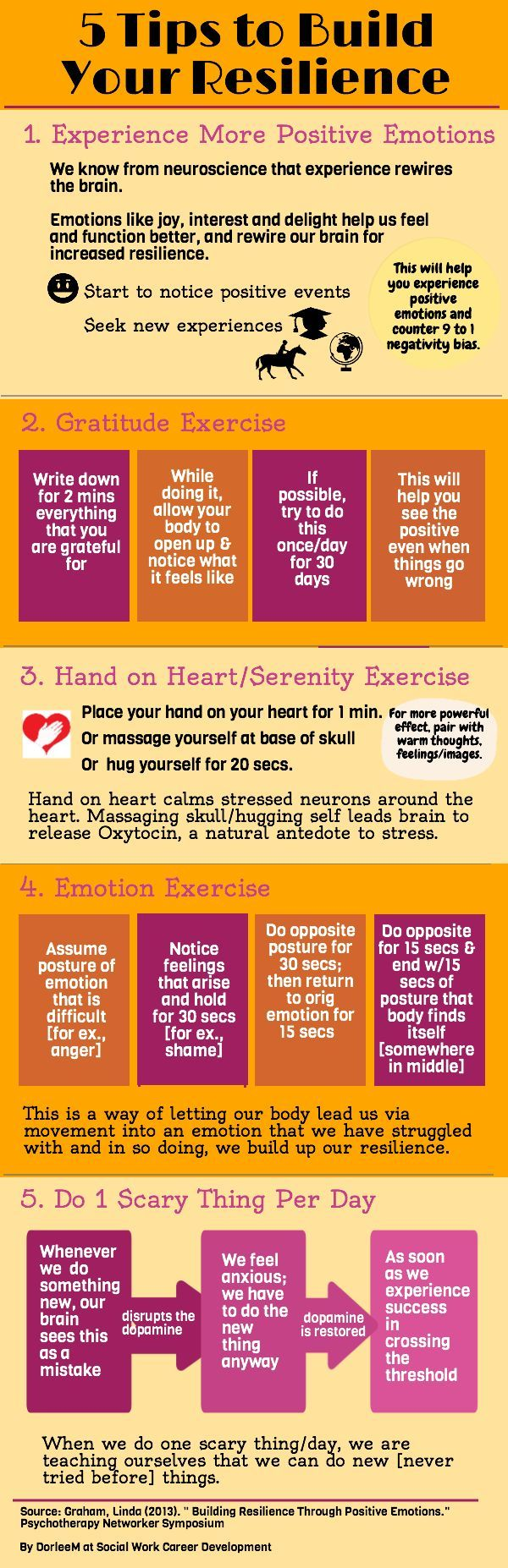5 Tips to Build Resilience http://www.socialwork.career/2013/08/how-to-increase-your-resiliency.html/