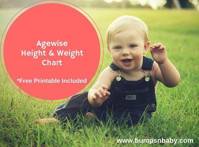 Best 25+ Baby height weight chart ideas on Pinterest Girls - baby weight chart