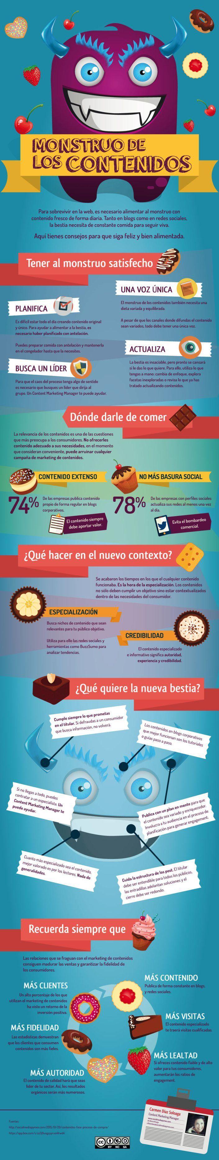Cómo alimentar al monstruo de los contenidos #infografia #infographic #marketing