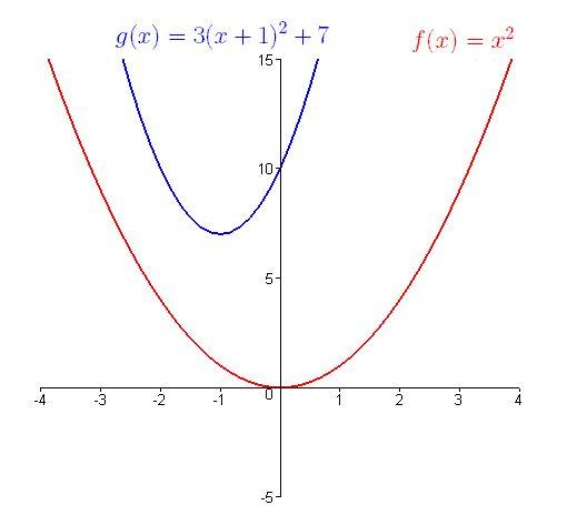127 Best Algebra Ii Images On Pinterest Algebra Arithmetic And