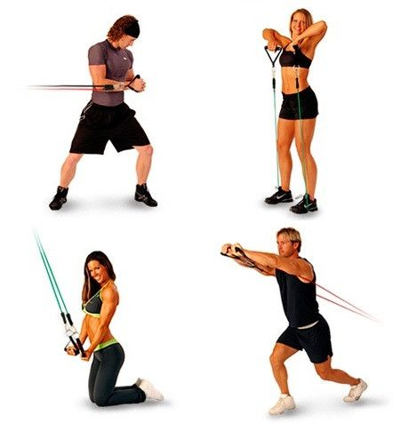Resistance Bands Exercises The Ultimate Guide For