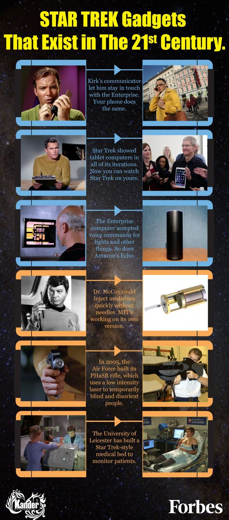 Here's a few gadgets from Star Trek that you can have here in the 21st century.