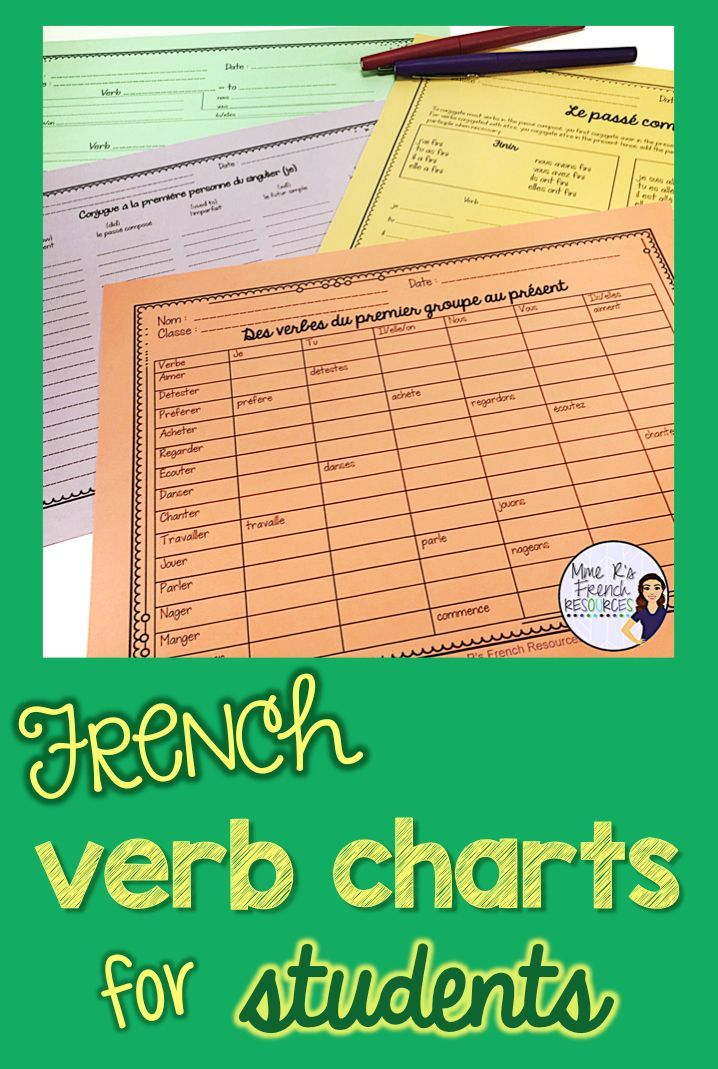 20 printable verb chart pages are designed to help students keep notes as they progress through their verb tenses. Includes charts present, passé composé, futur simple, conditionnel, subjonctif, plus-que-parfait and more. Click here to see them all now.