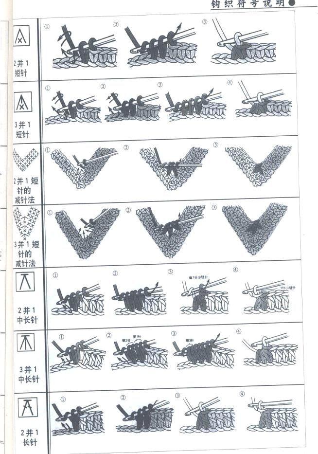 Crochê - Minhas Coisinhas: Legenda de Pontos (Crochê)