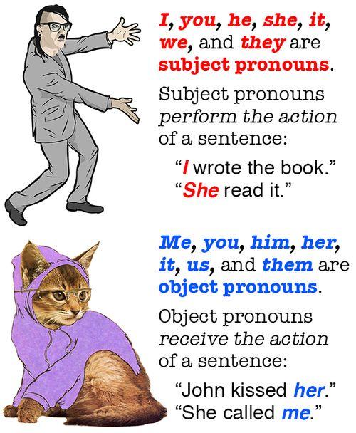 Subject vs. object pronouns