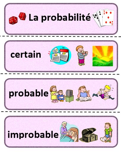 This file includes 11 French Math wall words for the unit Probability. Great visual aid for students of all ages. The pictures beside each word help students remember what the meaning of that word is.