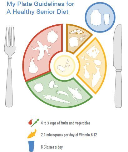 Did you know seniors need more calcium, vitamin D and B-12 than adults under age 60?