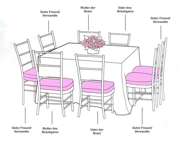 Tischordnung Gäste