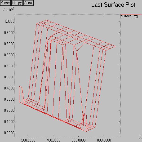 xgraph surface3.xg