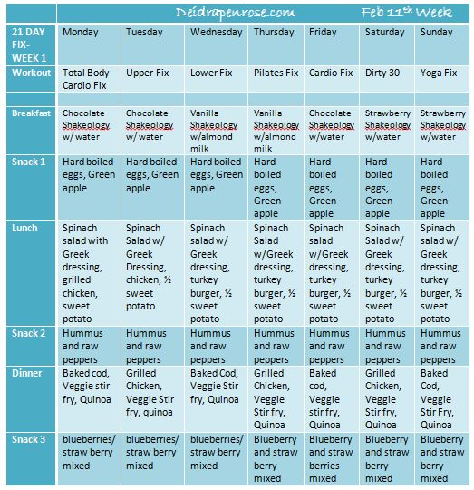 Meal plan for 21 day fix