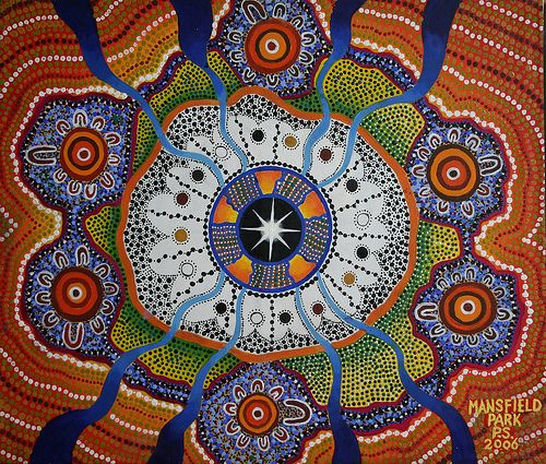 Australian Aboriginal art and Aboriginal paintings represent one of the most vital art forms in Australia today. Description from pinterest.com. I searched for this on bing.com/images