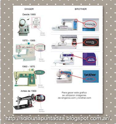Como identificar el modelo de tu máquina de coser