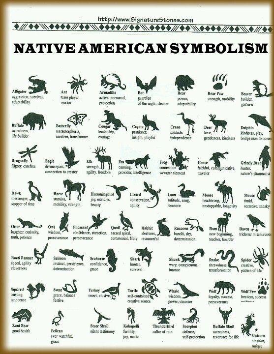 Symboles amérindiens (Amérique du nord)