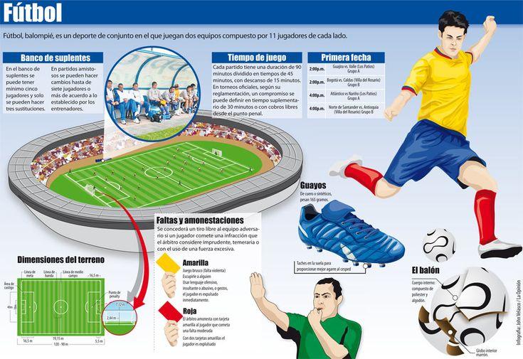 infografia de futbol - Buscar con Google