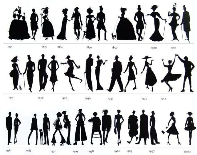 silhouettes - good for silhouette art?