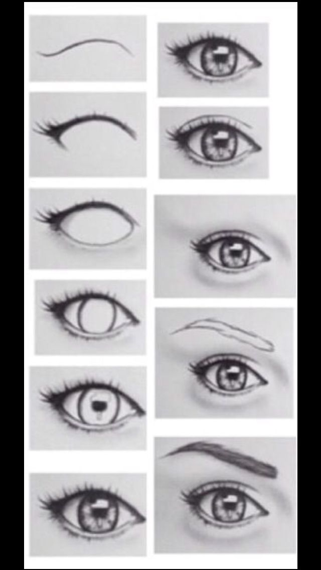 Step-by-step eye drawing
