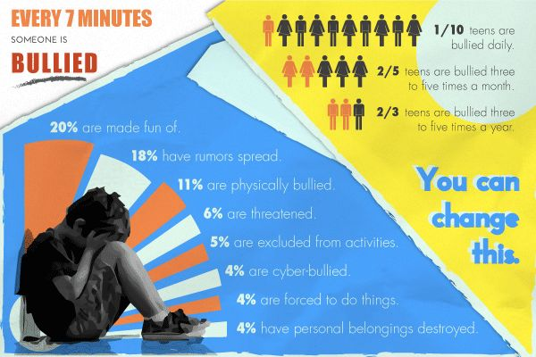 bullying a social epidemic Bullying among older adults: how to recognize and address an unseen epidemic unbeknownst to many, bullying is not an experience limited to childhood, but is an.