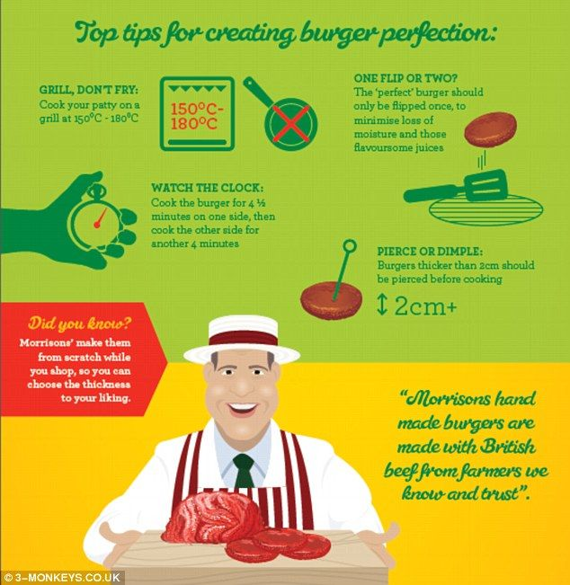 An expert reveals that you should grill not fry your burger and pierce or dimple patties t...