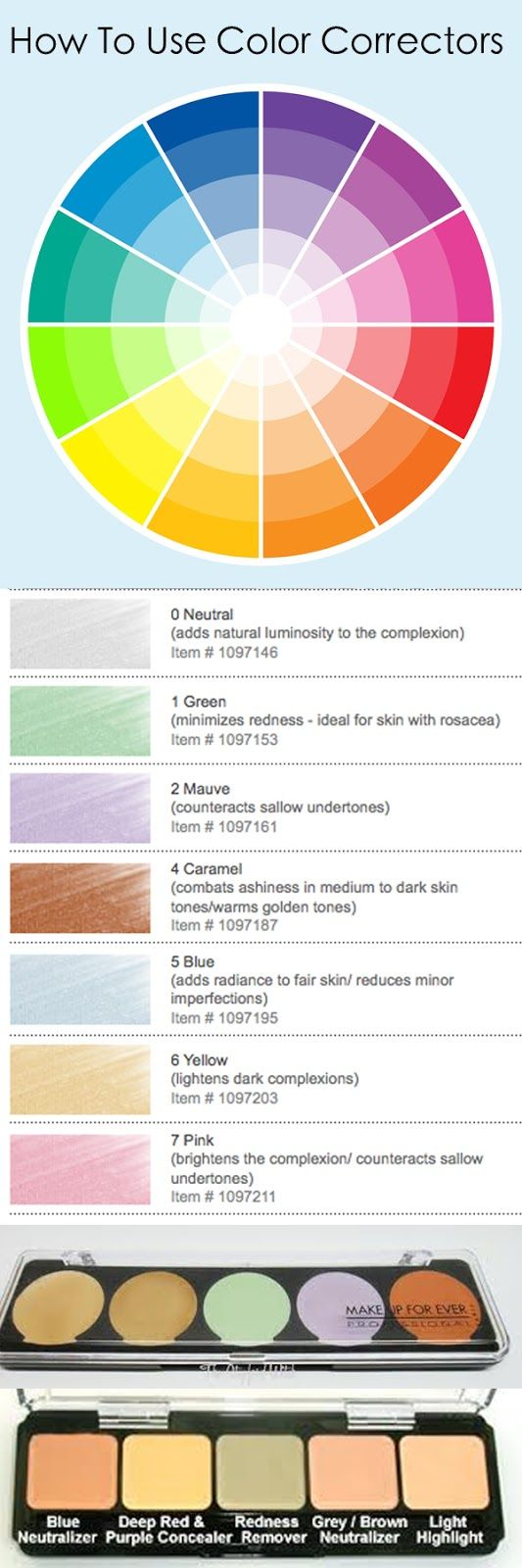 Colour wheel for correcting skin