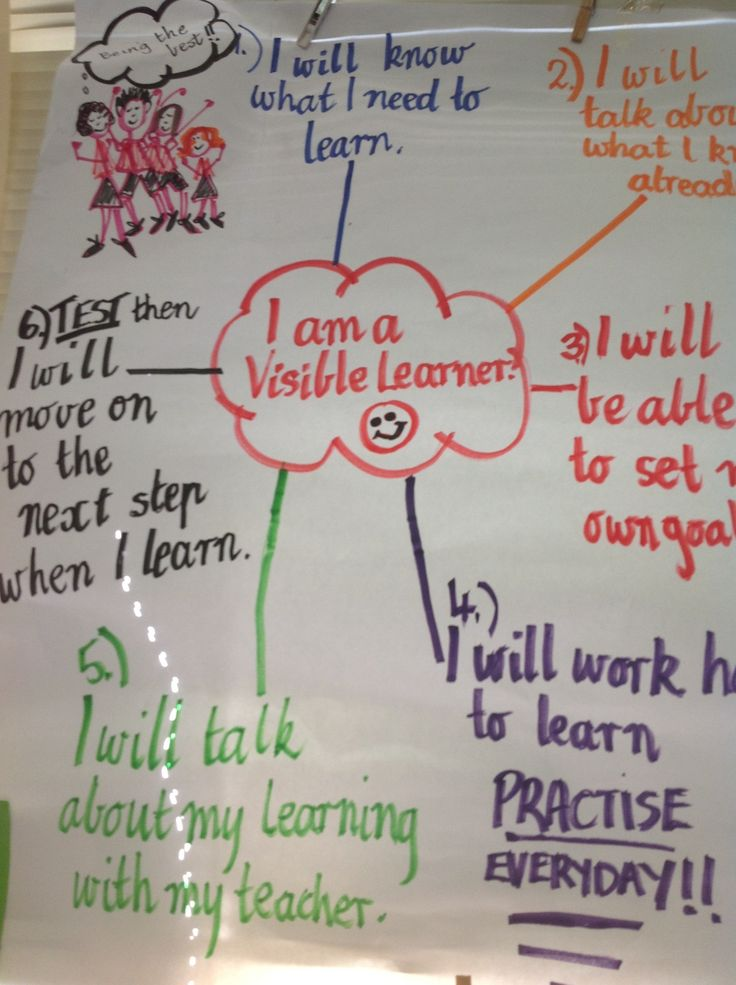 Visible | Learning at CCC is visible. Learners talk about their learning, share, reflect, and learn through creating.