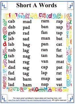 Short Vowel Sound 'A' List