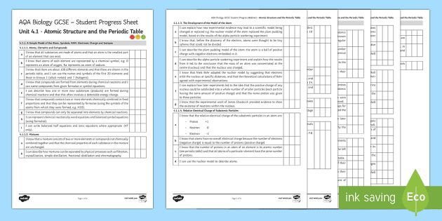 AQA Chemistry Unit 4.1 Atomic Structure and the Periodic Table Student Progress Sheet