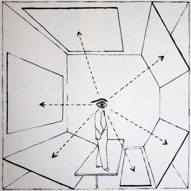 herbert bayer - ideas about the extended field of vision (1935)