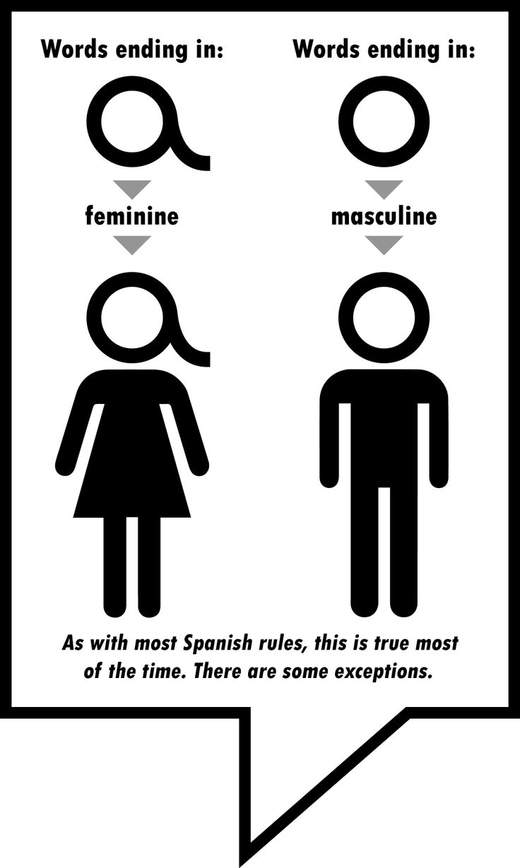 14 best Spanish Phonics/Spelling images on Pinterest
