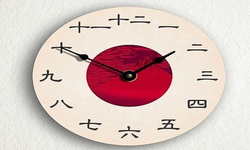Methods to learn Kanji system effectively: Practising writing the Kanji characters, creating flashcards, breaking it down into small patterns, rote learning