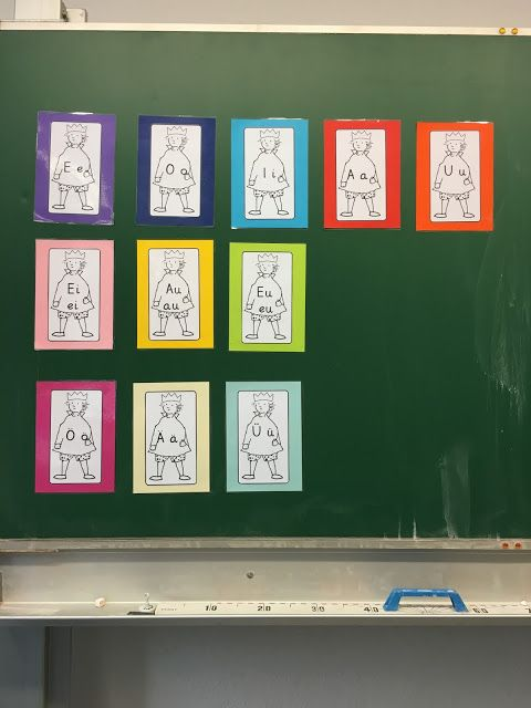 Die Geschichte von den Silbenkönigen – oder: wie wir einen tollen Schreibtrick lernen