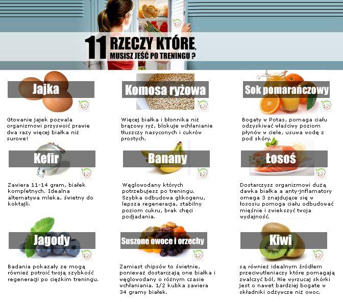 5-dietetycznych-bledow-ktore-popelniasz-codzienni/
