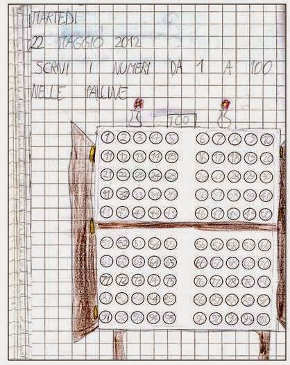 Metodo analogico in classe prima
