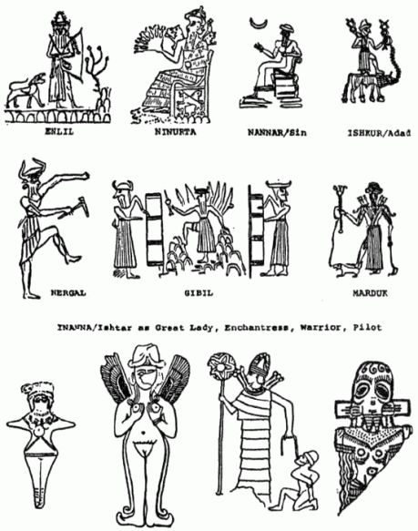 """Anunnaki, ANU-NA-KI, """"The Heaven On Earth they are,"""" or """"Those who came from Heaven to Earth"""" The orthodox history believes that the Anunnaki were gods who were part of the pantheon Sumerian and Akkadian, but the historian and linguist, Zecharia Sitchin, an expert on translations of cuneiform tablets, reveal that the Sumerians and Babylonians to the Anunnaki were extraterrestrials who landed astronauts literally in the region around Iraq, about 450,000 years ago in a mining mission,"""