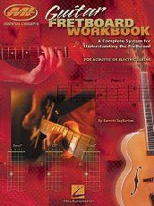 """This is a great learning tool for beginning and intermediate guitar players. The 11"""" x 17"""" instructional guide is nice to hang on the wall wherever you practice"""