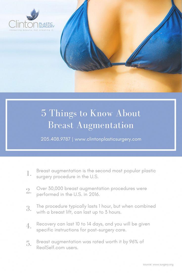 Breast Augmentation- Birmingham- Clinton Plastic Surgery