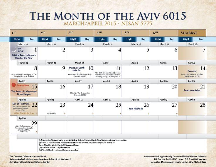 Hebrew date in Sydney