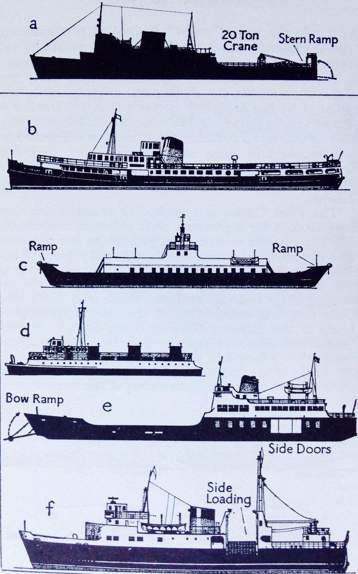 Transbordadores o Ferries: a) Bardic Ferry, GB, en servicio entre Gran Bretaña, Irlanda y el Continente. b) Mountwood, GB, operaba en el Río Mersey, entre Liverpool y Birkenhead. c) Freshwater 1960, GB, prestaba servicio entre Lymington y Yarmouth (Isla de Wight). d) Buque en servicio entre Tilbury y Gravesend. e) Carisbrooke Castle 1959, GB, unía Southampton con Cowes (Isla de Wight). f) Cowal 1954, GB, en servicio en Escocia, en el Firth of Clyde