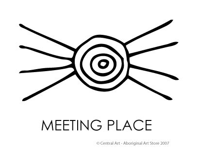 This is the aboriginal symbol for meeting place. Idea to diy print onto a rustic chopping board or have it engraved.