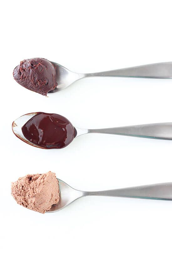 Three ratios for making chocolate ganache. Totally customizable! Everyone should know this!