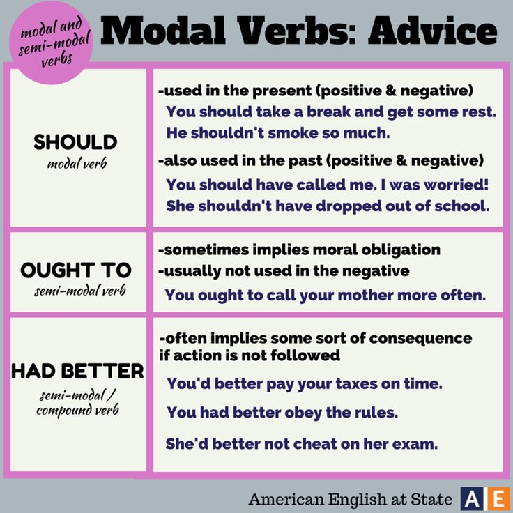 Molto 96 best modal verbs images on Pinterest | English, English grammar  VK69