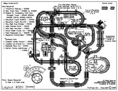 The art of the Geotrax layout