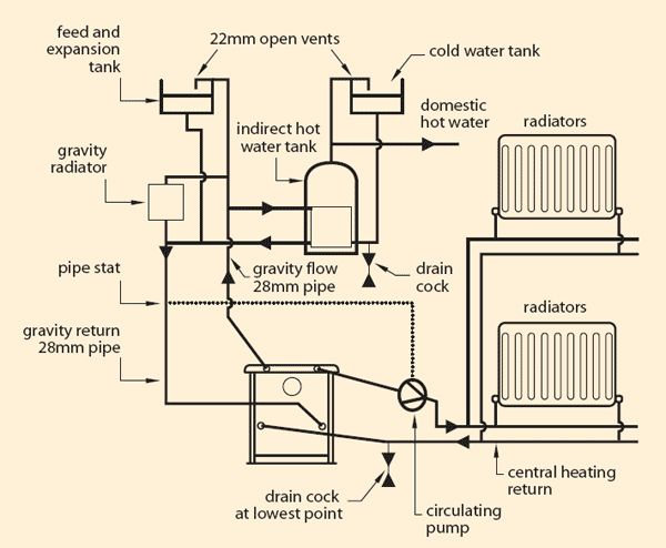 Central Boiler Wiring Diagram wiring diagrams image free gmailinet