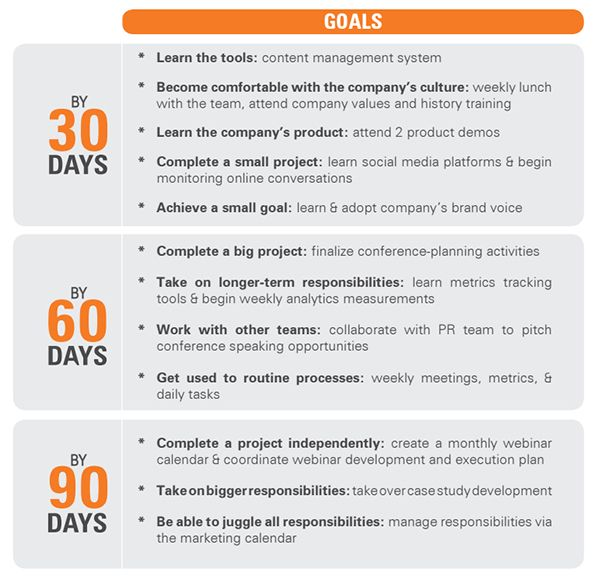 A 90 day onboarding plan to help turn new hires into for First 100 days plan template
