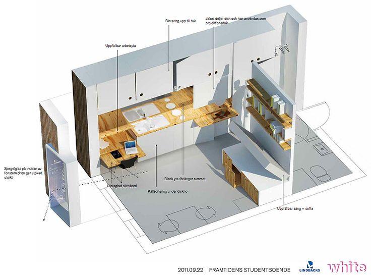 student housing Lindholmen, Göteborg, Sweden, White arkitekter