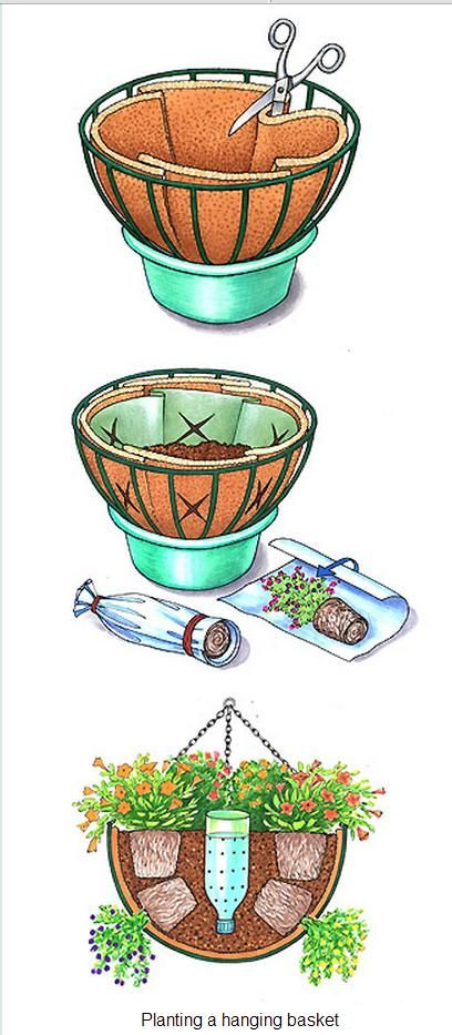 Self watering hanging basket. The link shows putting a small pot in center and filling with water but I like the water bottle idea shown in illustration..remember to line bottom with plastic bag (between the soil and fiber or moss)