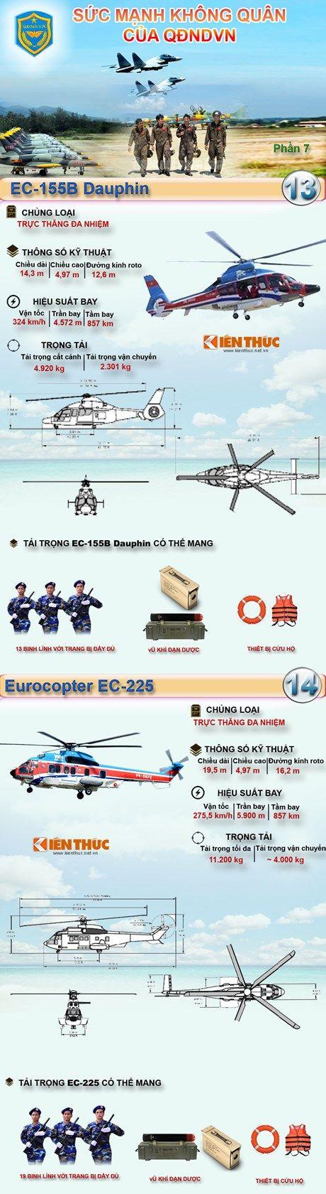 Infographic: Sức mạnh Không quân Nhân dân Việt Nam 7