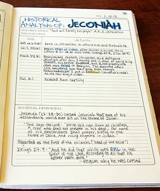 bible scripture analysis Find and save ideas about scripture journal on pinterest | see more ideas about scripture study, devotional journal and bible study notebook.