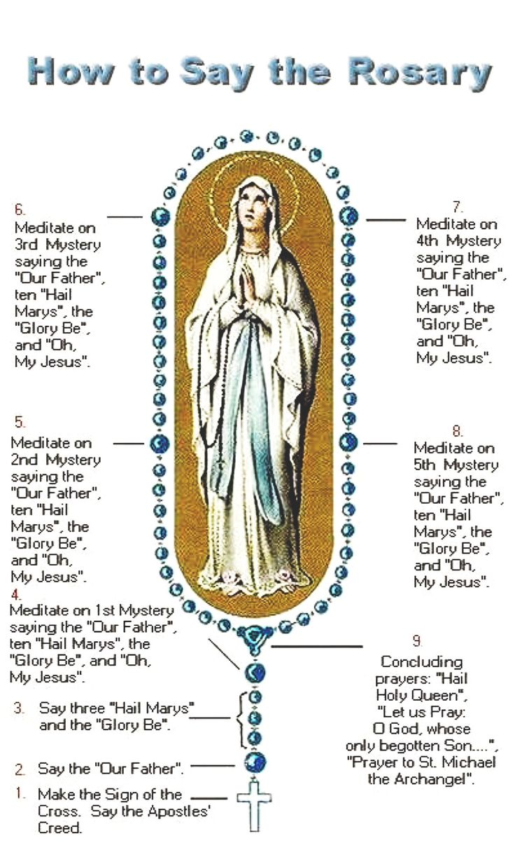 How to Pray the Rosary Pray Rosary Faith MamaMary