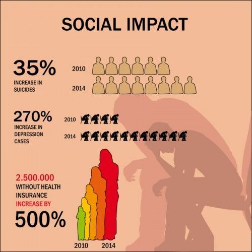 the impact of social class on Over a decade on matters such as the impact of social class on the development of public policy (oldfield, 2003) when socioeconomic status has been addressed,.