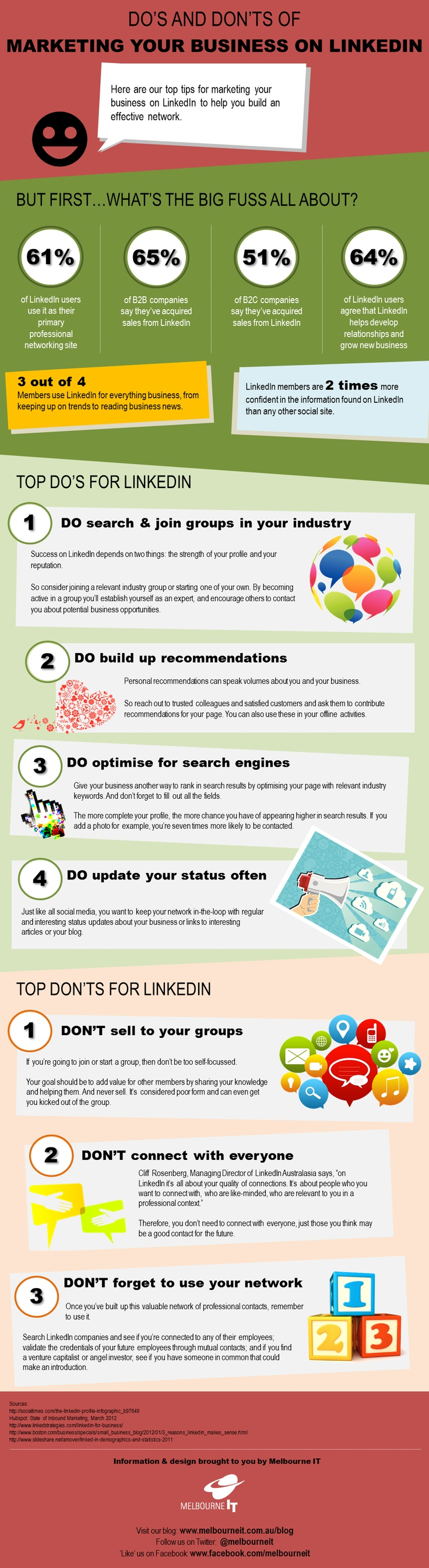 dos and donts of marketing your business on linkedin-MIT